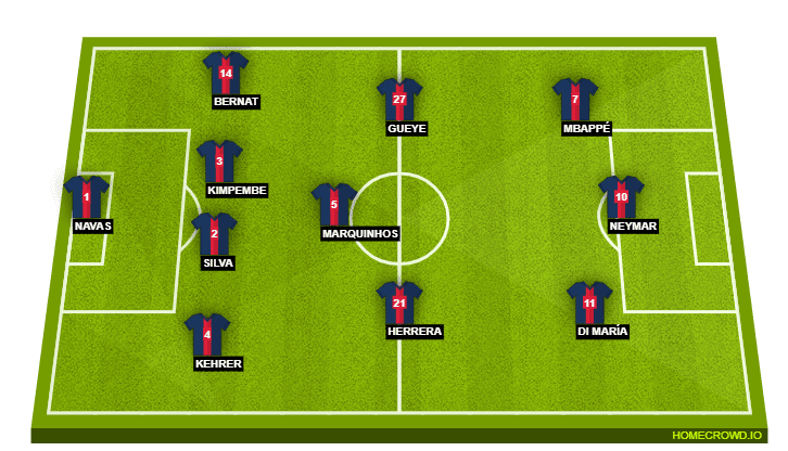 تشكيلة باريس سان جيرمان