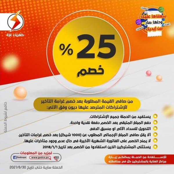 شركة توزيع الكهرباء بغزة تعلن المزيد من الخصومات لتصل إلى 25% للمشتركين